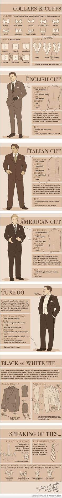 Suit styles explained, partially. Missing is the the Ainsley (or Medium-Spread) collar, which is arguably the only acceptable collar from now until the end of time. (FYI: If you wear an Ascot collar, I can't be seen in public with you.)