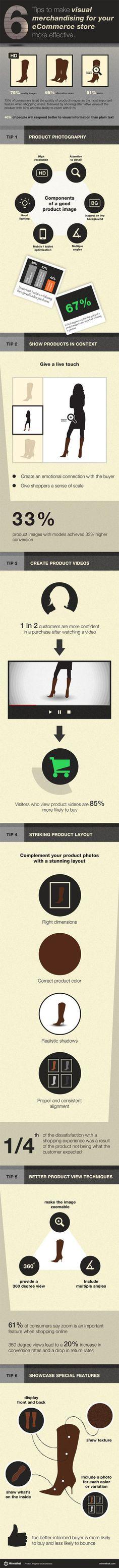 Werbung für den eigenen E-Commerce-Shop sollte visuell ansprechend sein. #ecommerce #marketing