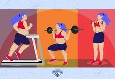 Las mejores rutinas para bajar de peso Weight Training Workouts, Slimming World, Healthy Habits, Business Tips, Biology, Fitness Inspiration, Health Tips, Fitness Motivation, Health Fitness