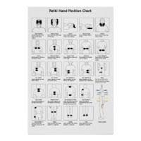 reiki hand placement - Recherche Google Le Reiki, Sheet Music, Google, Image, Music Sheets