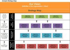 Te mostramos el mapa estratégico para evaluar la efectividad de tu estrategia de marketing