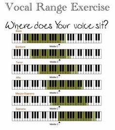 Vocal Range