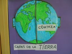 Me acerco a Primaria: TALLER DE EXPERIMENTOS: ¿Cómo es la Tierra por dentro? Science Lessons, Science Projects, Layers Of Atmosphere, Capes, Earth Layers, Science Boards, Interactive Notebooks, Social Science, Fourth Grade