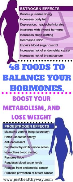 The hormonal balance, healthy and radiant skin and optimally-functioning reproductive system are extremely important for