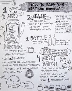 See how a dripping blob of bacteria and yeast makes fizzy, homemade kombucha and bonds a mother and daughter. Liberally illustrated with drawings of Kombucha Killers, Vessel Guide, Friendly Add-Ins, Dangers Signs and Brewing Steps. Kombucha Scoby, Kombucha Recipe, Kombucha Benefits, Kombucha Mother, Reto Fitness, Kombucha How To Make, Making Kombucha, Fermentation Recipes, Homebrew Recipes