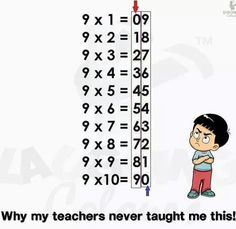 Here ya go, an easy way to learn our Multiplication tables. Go to have teaching kids math My teacher showed me this Multiplication Tricks, Multiplication Tables, Math Help, How To Teach Math, Homeschool Math, Homeschooling, Math For Kids, School Hacks, Math School