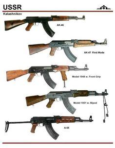 Imgur Post - Imgur Military Guns, Military Weapons, Weapons Guns, Airsoft Guns, Guns And Ammo, Kalashnikov Rifle, Lux Cars, Gun Art, Concept Weapons