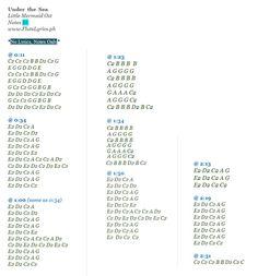 Aguilar Normeliaaguilar Profile Pinterest