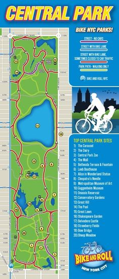 Bike New York City's Central Park next trip I make! Central Park Map, New York City Central Park, Voyage Usa, Voyage New York, New York 2017, New York City Travel, I Love Ny, Plan Your Trip, How To Plan