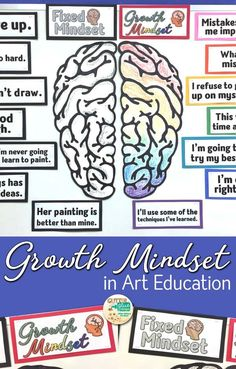 "Growth mindset in art education is imperative. Students praise ""talent"" over hard work & dedication, developing a negative ""self-theory."" Those who employ a growth mindset believe that effort and dedication will lead to success. Click through to learn more on how to work to eradicate negative self-theories in the art room. And see my bulletin board display I made for my middle school students.  