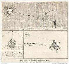 Wie man den Nordpol bestimmen kann    -  Druck , 1909