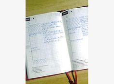 Business Use - Usage Examples - Hobonichi Planner
