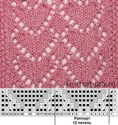 Crochet Lace Headband Pattern New Ideas Lace Knitting Stitches, Lace Knitting Patterns, Lace Patterns, Stitch Patterns, Diy Crafts Knitting, Knitting Blogs, Knitting Charts, Crochet Headband Free, Crochet Baby