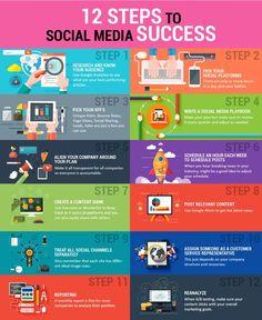 Infografía con 12 pasos para obtener el éxito en las redes sociales