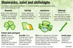 The history of St. Patrick
