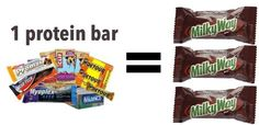 Milky Way - Protein Bars - Amount of sugar