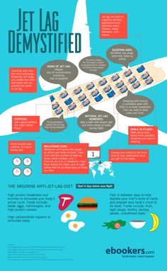 [Infographic] Jet Lag Demystified - The Cultureur | A Luxury Travel and Culture Blog