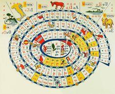 Pedagogia e didattica: Gioco dell'oca dell'alfabeto (del 1950)