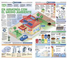 En armonía con el medio ambiente #infografia #infographic #medioambiente