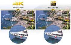 Bildergebnis für 4k television