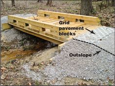 DRAFT: Innovative Design for a Short-Span Timber All-Terrain Vehicle Trail Bridge index. Landscape Curbing, Hillside Landscaping, Pond Bridge, Outdoor Projects, Outdoor Decor, Terrain Vehicle, Bridge Design, Garden Planning, Lawn And Garden