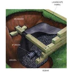 Timber Retaining Wall diagram