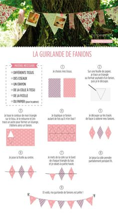 Un tutoriel pour faire une guirlande de fanions avec des chutes de tissu ou des jolis papiers ! A tutoriel to make a garland of pennants with falls of fabric or attractive papers! Deco Champetre, Bunting Garland, Creation Couture, Couture Sewing, Sewing Accessories, Diy Party, Diy For Kids, Diy Wedding, Sewing Crafts