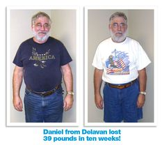 Medithin Weight Loss Clinics Review