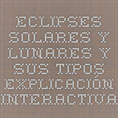 Eclipses solares y lunares y sus tipos. Explicación interactiva
