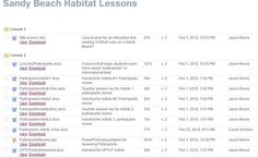 This series of functional grammar lessons and accompanying resources are all set around a 'beach habitat' reading which is explored during the first lesson