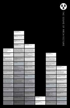 Yale School of Architecture, The Sound of Architecture Symposium