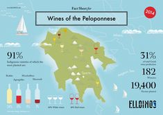 Wines of the Peloponnese (infographic) Reigniting the Muse of grapes..