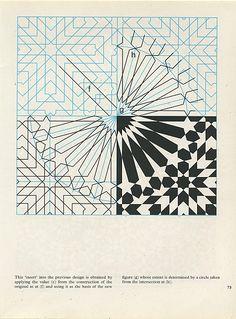 Pattern in Islamic Art – PIA 073 – Islamic Photos Geometric Pattern Design, Geometry Pattern, Geometric Designs, Islamic Designs, Islamic Art Pattern, Arabic Pattern, Pattern Art, Geometric Drawing, Geometric Shapes