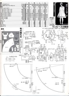 OP diy sewing lolita dress pattern I secretly want to do Lolita. . .but feel I'm…