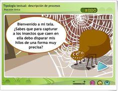 Descripción de procesos: Precisión léxica (Lengua Española de Primaria) Map, Texts, Spanish Language, Teaching Resources, Learning Spanish, Languages, Location Map, Maps
