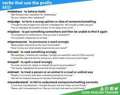 Verbs that use the prefix -MIS #learnenglish