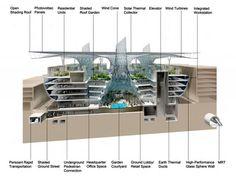 the_headquarters_of_masdar1.jpg (800×599)