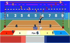 volleyball court positions