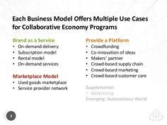 Each Business Model Offers Multiple