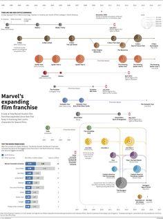 disney's Marvel expanding film franchise - Reuters - August 2014
