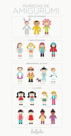 Si lo tuyo es el ganchillo y te encantan las muñecas, este es tu libro. Aquí encontrarás 15 proyectos de muñecas hechas con la técnica del amigurumi. Escoge tu muñeca favorita y ponte manos a la obra. Ha llegado el momento de dejarte llevar por tus ganas de crear y por tu imaginación.