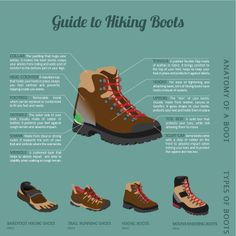 Guide to Hiking Boots and Shoes