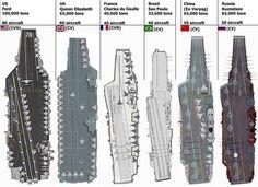 Aircraft Carrier parking specs...