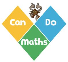 CanDoMaths - Great website with resources to grow a Growth Mindset in  Maths