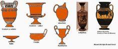 vasi greci tipologie: idria, vaso per l'acqua caratterizzato da tre anse, due per sollevare e una per versare; oinoichoe, vaso per il vino; olpechigi, brocca per il vino, senza piede e una sola ansa per versare.