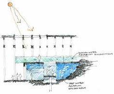 the blue planet aquarium architecture program - Google Search