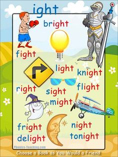 ight words Phonics Poster - FREE & PRINTABLE - For Auditory Discrimination, Exploring Letter Sounds, Literacy Groups or as a Phonics Word Wall Poster. English Phonics, Learn English Grammar, English Language Learning, English Lessons, English Vocabulary, Teaching English, Spanish Lessons, Spanish Language, French Language