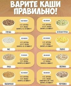 Easy Healthy Recipes, Easy Meals, Good Food, Yummy Food, Baked Pumpkin, Russian Recipes, Health Eating, Summer Recipes, Food Dishes