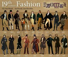Linha do tempo da moda masculina - Anziehsachen - Victorian Mens Fashion, 1800s Fashion, 19th Century Fashion, Vintage Fashion, Men's Fashion, Victorian Mens Clothing, 18th Century Clothing, Victorian Dresses, Fashion Guide