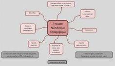 Pédagogie Inversée et Carte mentale